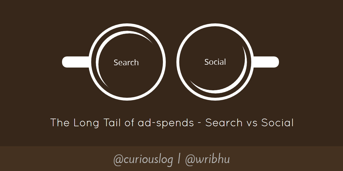 Search Vs Social – the long tail of ad revenues